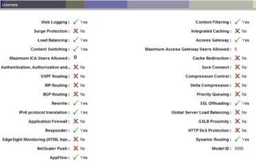 Citrix Access Gateway – SSL Error 38 – ballblog